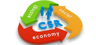 Corporate Social Responsibilities of Exim Bank