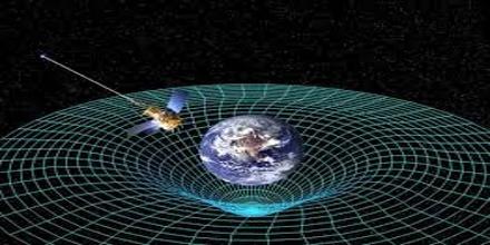Define Gravity