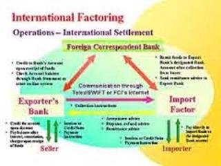 International Factoring