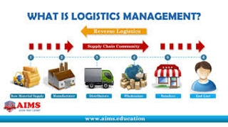 About Logistics Management