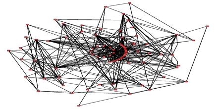 Metabolic Network Modelling