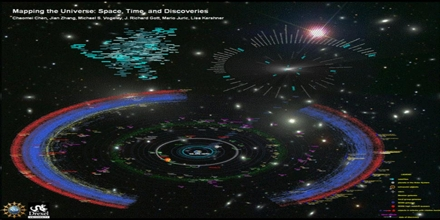 Space Mapping