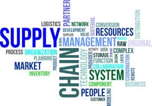 About Supply Chain Management