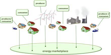 virtual power plant thesis