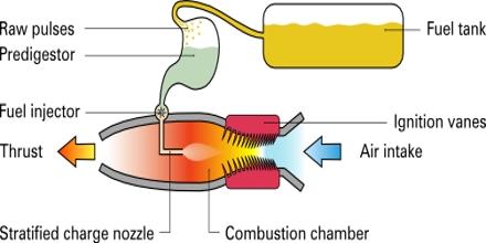 Pulse Detonation Engine