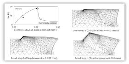 Concrete Fracture Analysis