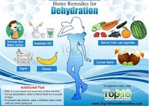 Know about Dehydration