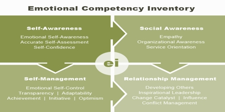Emotional Competence