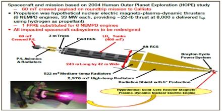 Fission Fragment Rocket