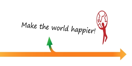 Global Happiness Organization