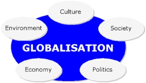 how globalization affect human behaviour The ethical globalization initiative that she directs seeks to integrate human rights  my own view is that on balance economic globalization has a human.