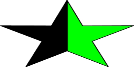 Green Anarchism