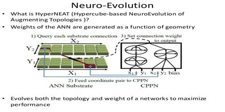 Neuroevolution