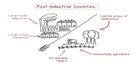 industrial society essay Browse and read industrial society three essay on ideolo industrial society three essay on ideolo let's read we will often find out this sentence everywhere.