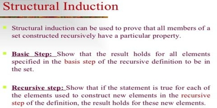 Structural Induction
