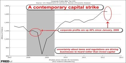 Capital Strike
