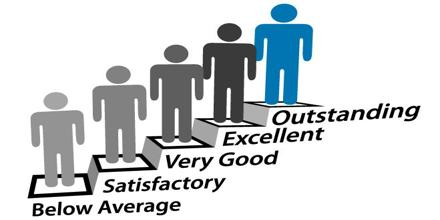 Performance Evaluation and Customer Satisfaction of ICB