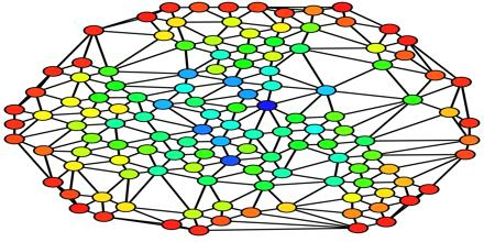 Social Networks Analysis