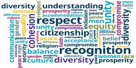 Value Pluralism