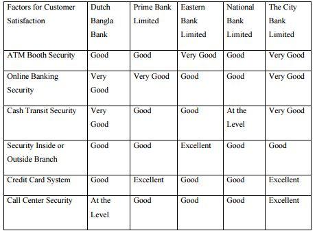islamic banking dissertation proposal