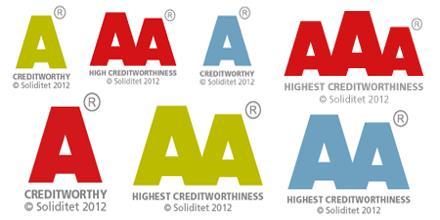 Study on AAA Rated Companies