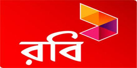 Capital Expenditure Planning Process in Robi Axiata Limited