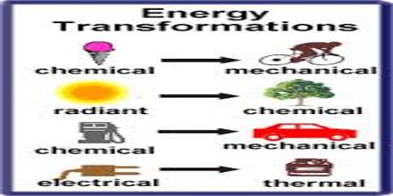 energy-transformation Televisions Of Energy Transformation Examples on examples of conservation of energy, examples of convection, examples of chemical energy, examples of conduction, examples of electric motor, examples of potential energy, examples of energy innovation, examples of heat, examples of energy transfer, examples of energy planning, examples of chemical change, examples of solution chemistry, examples of nuclear energy, examples of kinetic energy, examples of energy conversion, examples of solar energy, examples of thermal energy, examples of energy development, examples of energy control, examples of energy change,
