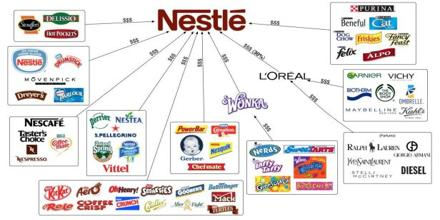 Merchandising Development Of Nestle Bangladesh