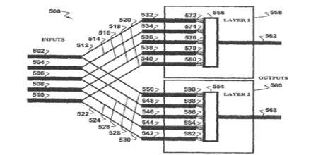 Physical Neural Network