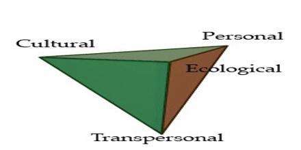 Transpersonal Ecology