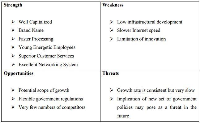 Business Process Outsourcing - Eine branchenspezifische Betrachtung im ...