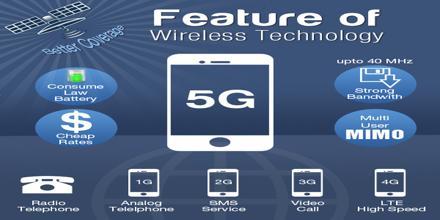 5G Wireless Communication Networks
