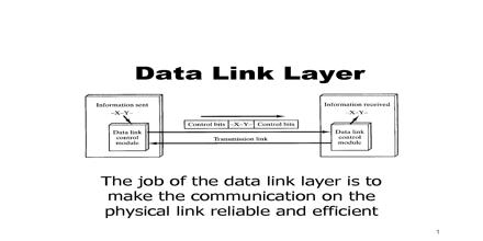 The Data Link Layer Assignment Point