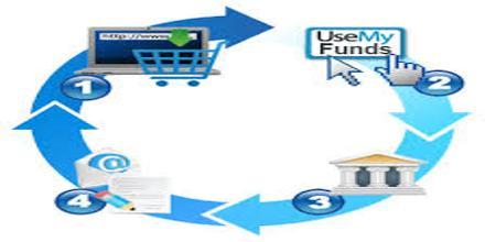 Customer Satisfaction on E-Banking Service of Dhaka Bank