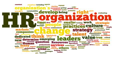 Developing a Frame Work to Aid HR professionals
