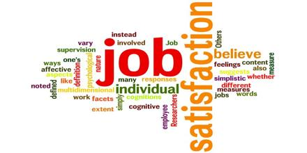 Employees Job Satisfaction of Desire Technology Limited