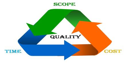 Project Analysis of Program Management Office