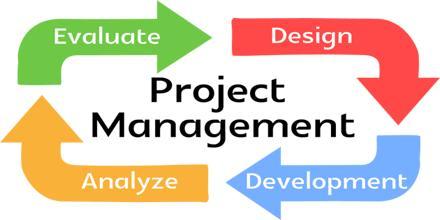 Project Management System of Portonics Limited