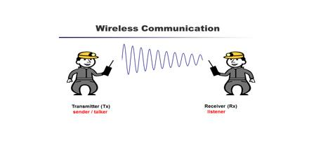 Mobile and Wireless Communication System