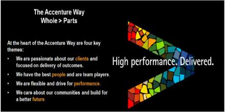 Working Experience at Accenture Limited Bangladesh