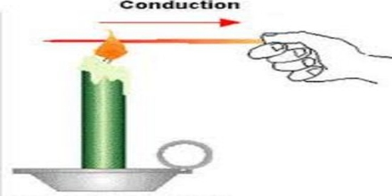 Conduction Chemistry