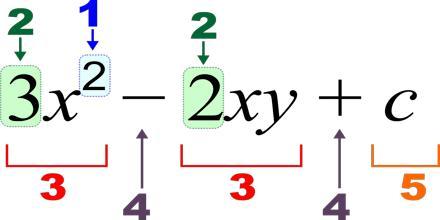 Abstract Algebraic Logic