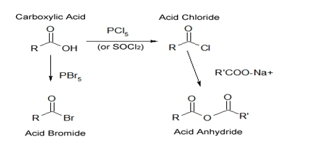 Derivatives of Acid Chlorides