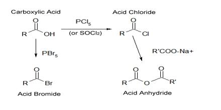 Derivatives of Acid Chlorides