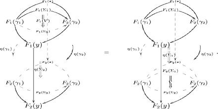 Higher Category Theory