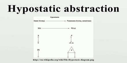 Hypostatic Abstraction