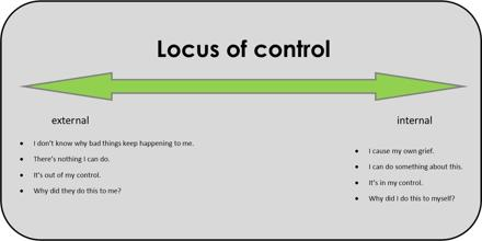 locus of control vs quality of life essay Fear losing control essays and term papers search any of the the locus of control can either be internal (meaning you believe that you control yourself and your.