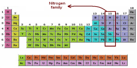 The Nitrogen Group