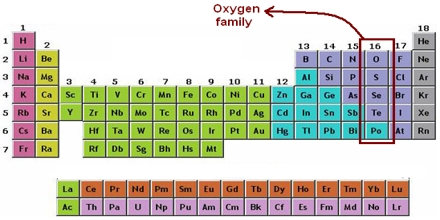 The Oxygen Group