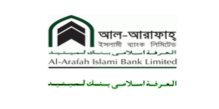 Ratio Analysis of Al-Arafah Islami Bank Limited